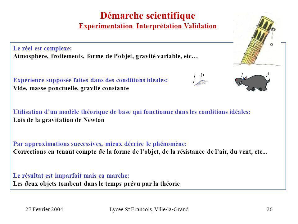 27 Fevrier 2004Lycee St Francois, Ville-la-Grand26 Démarche scientifique Expérimentation Interprétation Validation Le réel est complexe: Atmosphère, f