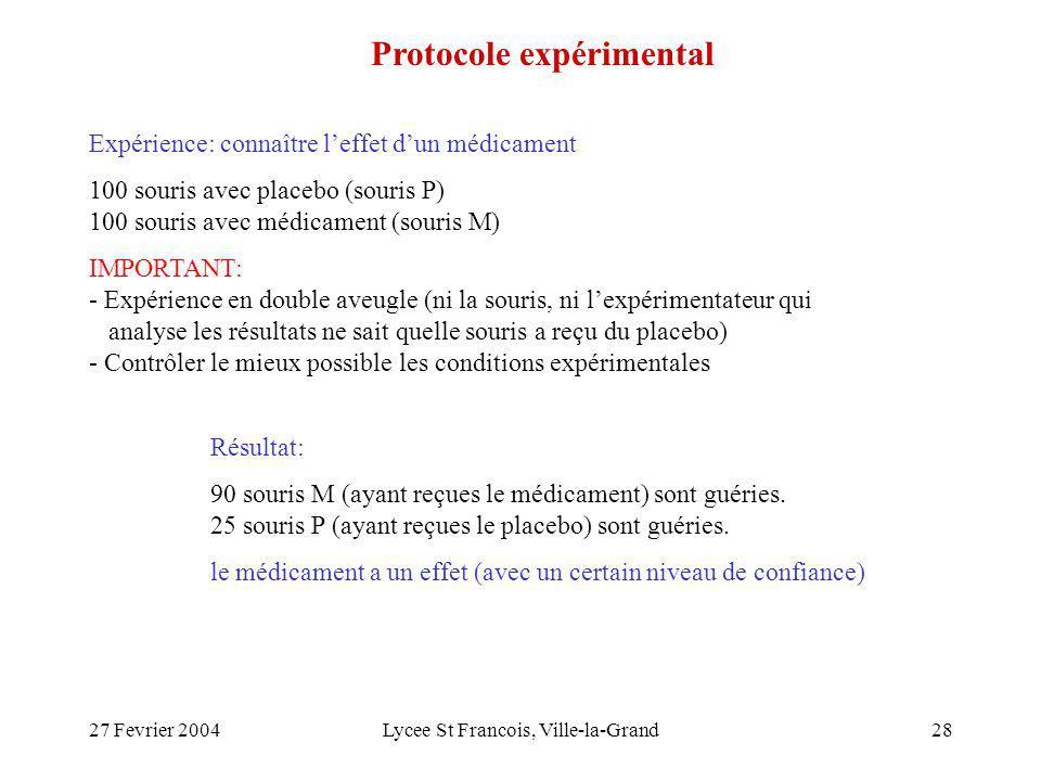 27 Fevrier 2004Lycee St Francois, Ville-la-Grand28 Protocole expérimental Expérience: connaître leffet dun médicament 100 souris avec placebo (souris