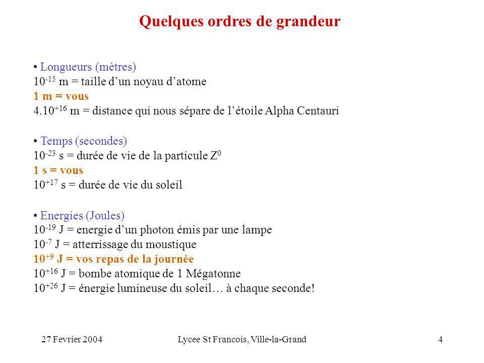 27 Fevrier 2004Lycee St Francois, Ville-la-Grand4 Longueurs (mètres) 10 -15 m = taille dun noyau datome 1 m = vous 4.10 +16 m = distance qui nous sépare de létoile Alpha Centauri Temps (secondes) 10 -23 s = durée de vie de la particule Z 0 1 s = vous 10 +17 s = durée de vie du soleil Energies (Joules) 10 -19 J = energie dun photon émis par une lampe 10 -7 J = atterrissage du moustique 10 +9 J = vos repas de la journée 10 +16 J = bombe atomique de 1 Mégatonne 10 +26 J = énergie lumineuse du soleil… à chaque seconde.