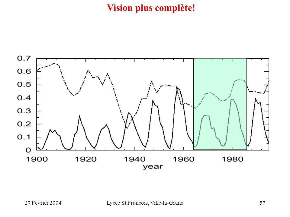 27 Fevrier 2004Lycee St Francois, Ville-la-Grand57 Vision plus complète!