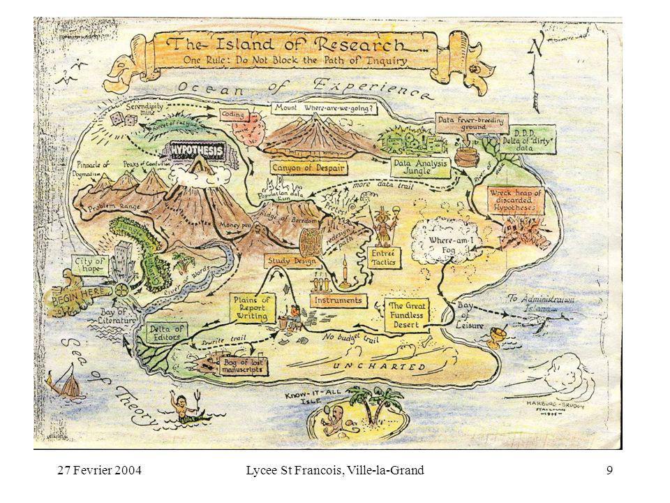 27 Fevrier 2004Lycee St Francois, Ville-la-Grand10 La théorie Source de la science