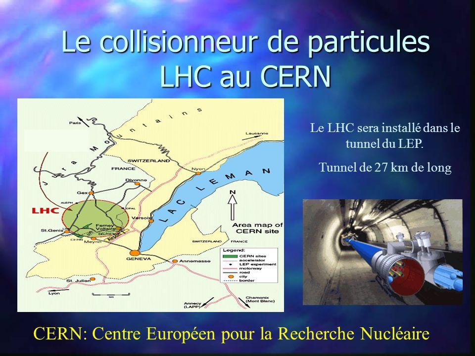 Exemple d'accélérateurs Le tunnel du SPS au CERN : Le LEP (accélérateur électron positron de 27 km de long au CERN – 200 GeV) pendant le démontage pou