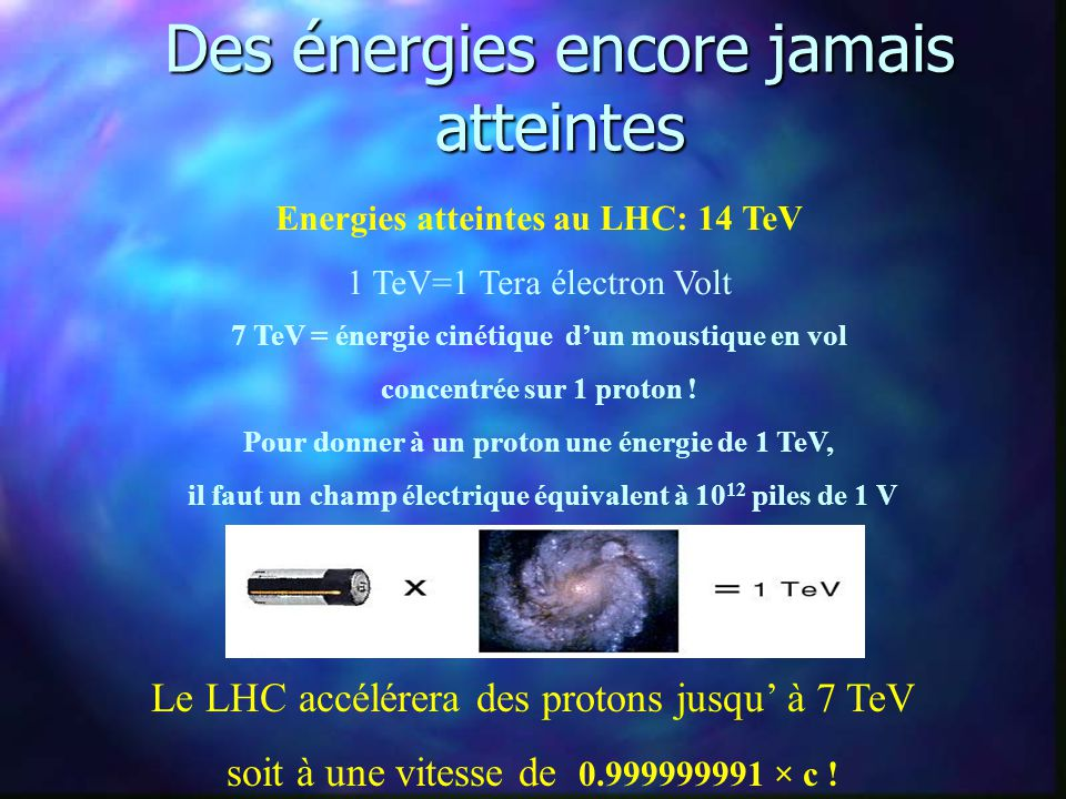Les collisions de protons au LHC Protons de 7 TeV dénergie E = mc 2 = 14 TeV La collision des particules crée de nouvelles particules que lon peut alo