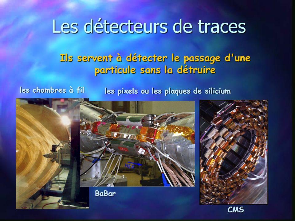 Les détecteurs Les détecteurs sont constitués de couches successives comme un oignon Chaque couche est en fait un sous détecteur ayant un rôle spécifi