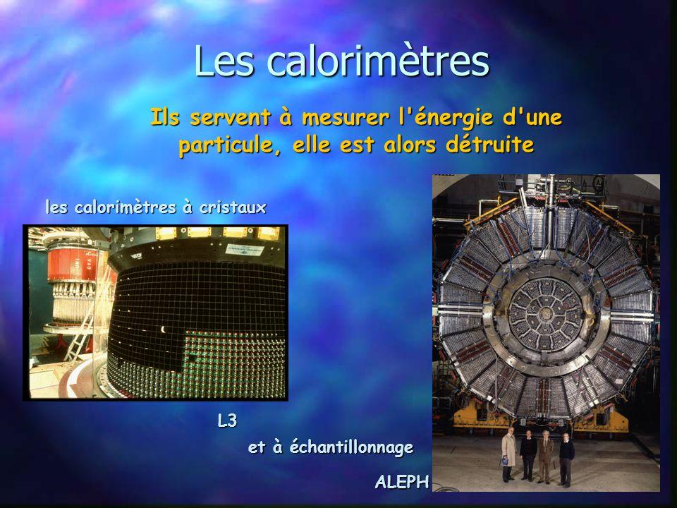Les détecteurs de traces les chambres à fil Ils servent à détecter le passage d'une particule sans la détruire CMS les pixels ou les plaques de silici