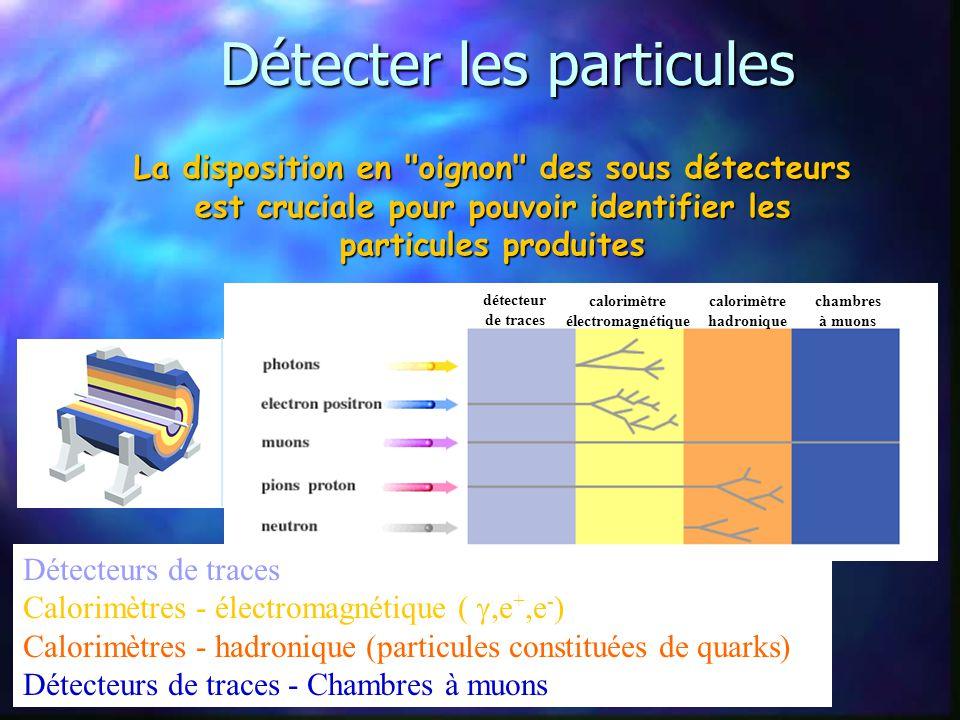 Les calorimètres les calorimètres à cristaux Ils servent à mesurer l'énergie d'une particule, elle est alors détruite ALEPH L3 et à échantillonnage et