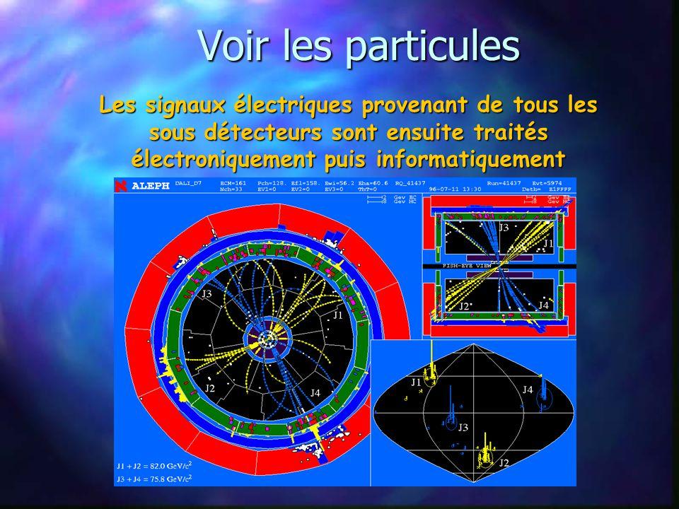 Détecter les particules Détecteurs de traces Calorimètres - électromagnétique (,e +,e - ) Calorimètres - hadronique (particules constituées de quarks)