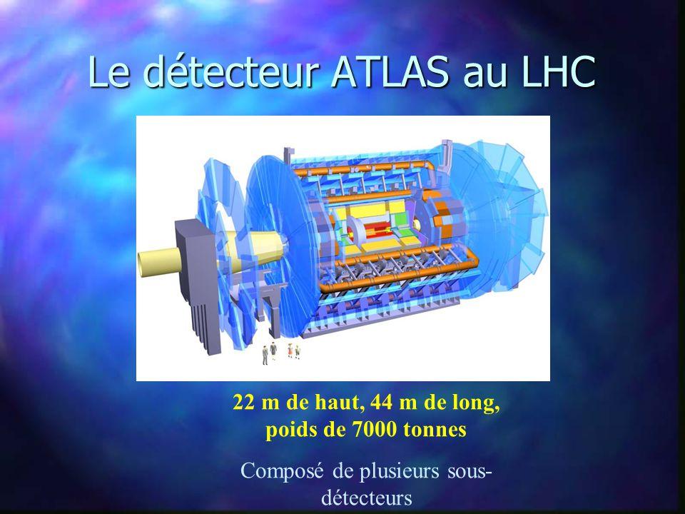 Voir les particules Les signaux électriques provenant de tous les sous détecteurs sont ensuite traités électroniquement puis informatiquement