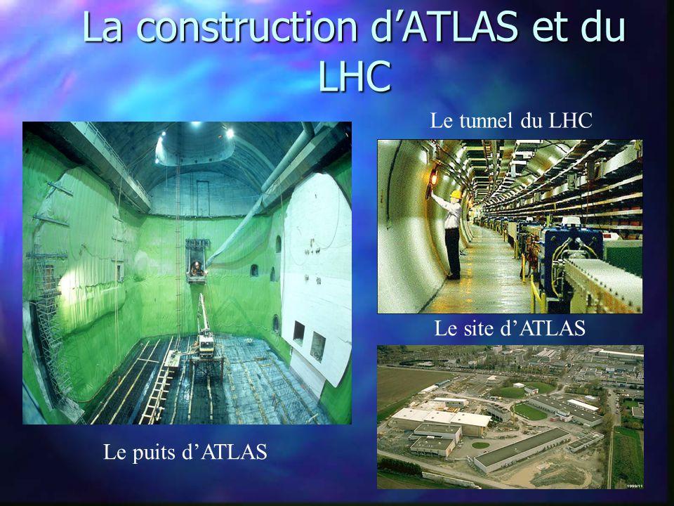 Le détecteur ATLAS au LHC 22 m de haut, 44 m de long, poids de 7000 tonnes Composé de plusieurs sous- détecteurs