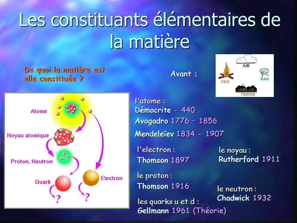 1. Au cœur de la matière Etudions une molécule d'eau : 10 -9 m 10 -10 m 10 -15 m <10 -18 m