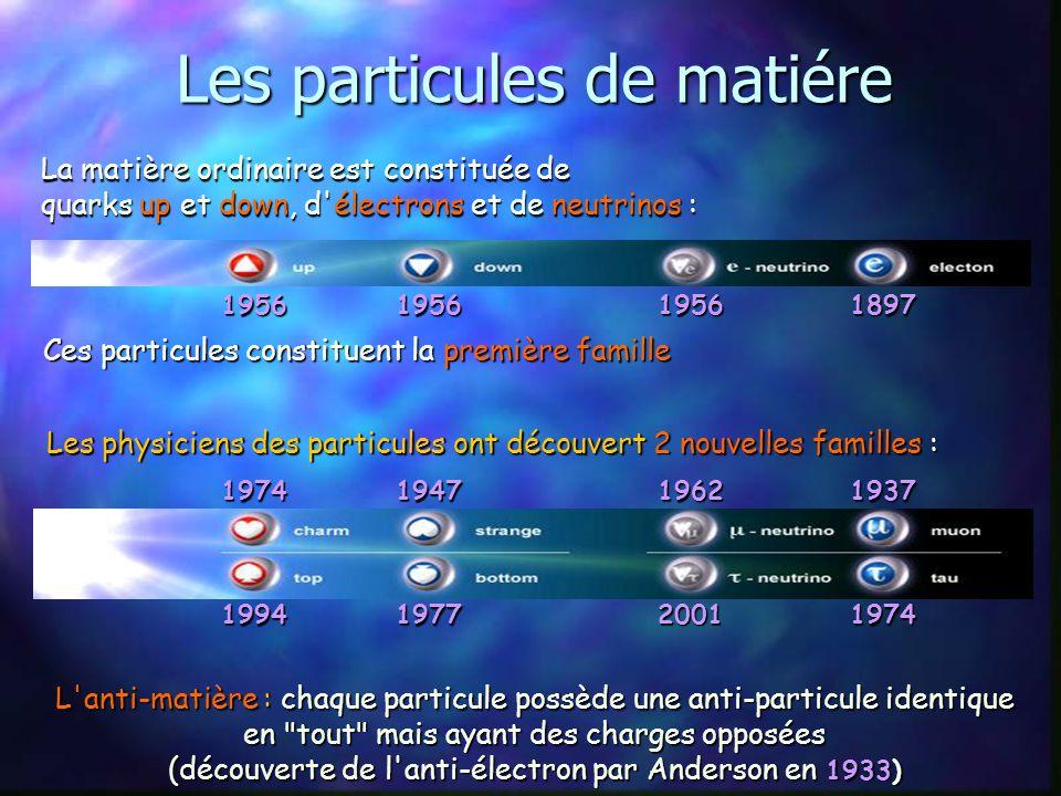 Les constituants élémentaires de la matière l'atome : Démocrite - 440 Avogadro 1776 – 1856 Mendeleïev 1834 - 1907 le proton : Thomson 1916 le noyau :
