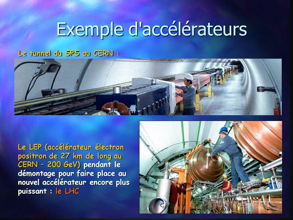 2. Comment produit-on des particules ? : Les accélérateurs Le but des accélérateurs : explorer la matière à des échelles de 10 -15 m et au delà Foncti