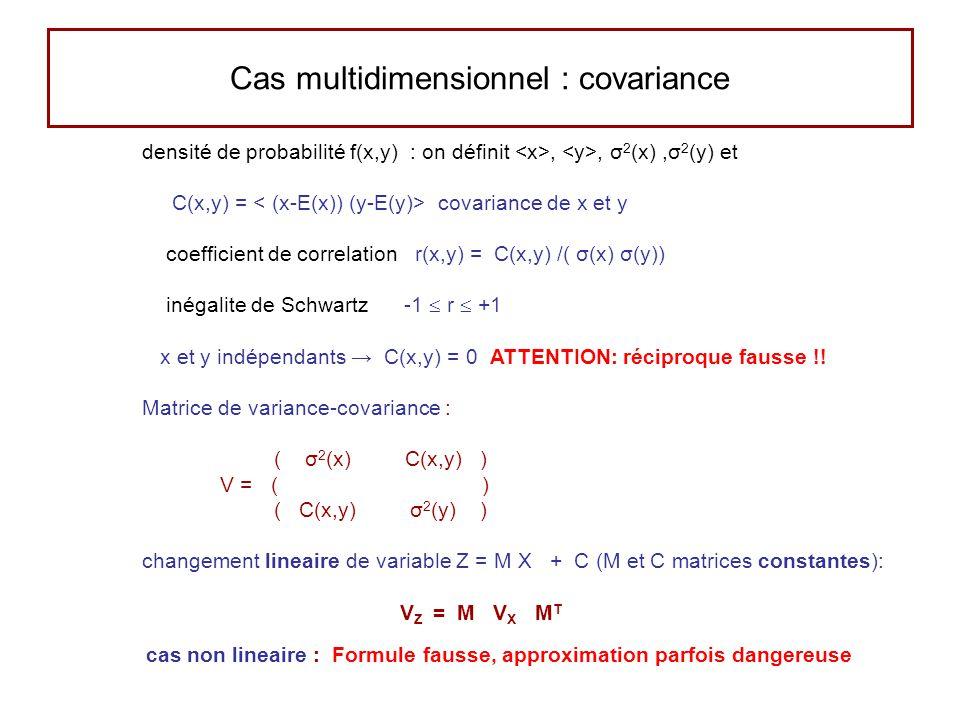 Cas multidimensionnel : covariance densité de probabilité f(x,y) : on définit,, σ 2 (x),σ 2 (y) et C(x,y) = covariance de x et y coefficient de correlation r(x,y) = C(x,y) /( σ(x) σ(y)) inégalite de Schwartz -1 r +1 x et y indépendants C(x,y) = 0 ATTENTION: réciproque fausse !.