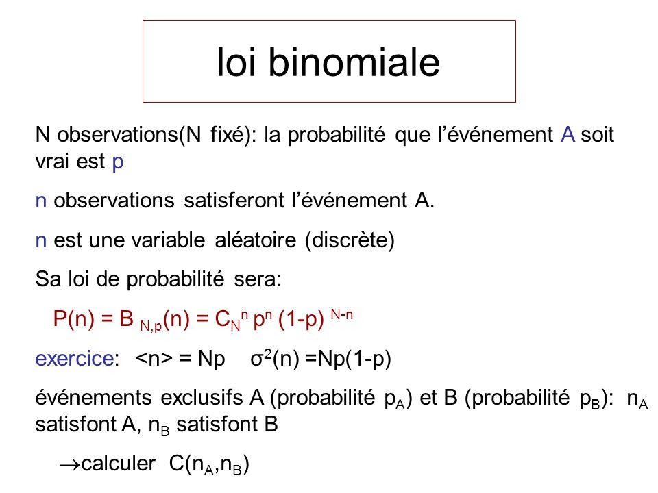 loi binomiale N observations(N fixé): la probabilité que lévénement A soit vrai est p n observations satisferont lévénement A.