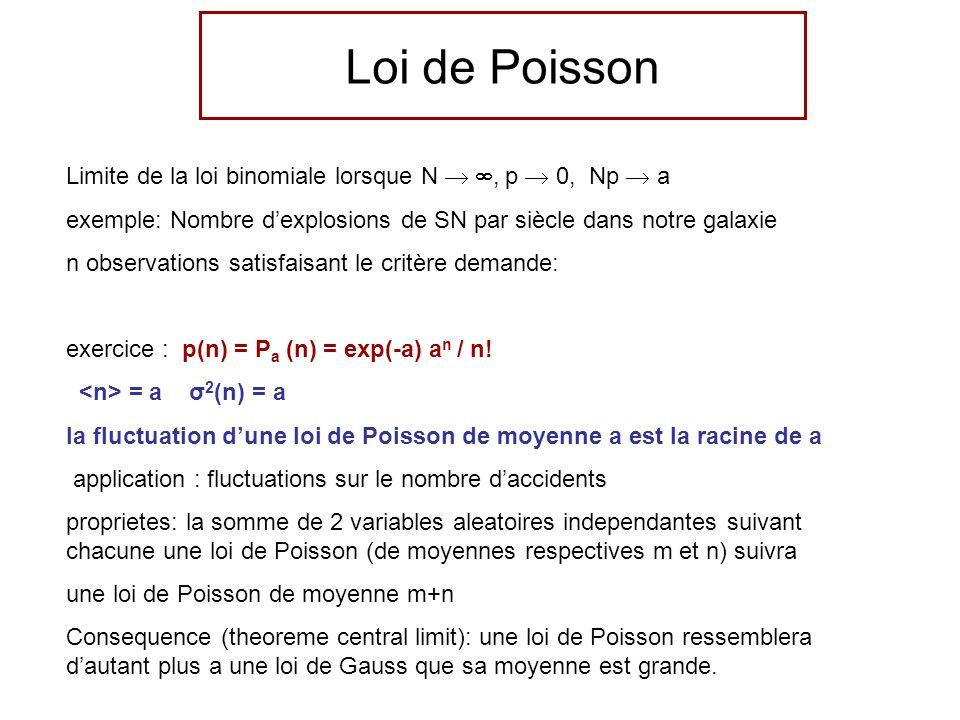 Loi de Poisson Limite de la loi binomiale lorsque N, p 0, Np a exemple: Nombre dexplosions de SN par siècle dans notre galaxie n observations satisfaisant le critère demande: exercice : p(n) = P a (n) = exp(-a) a n / n.