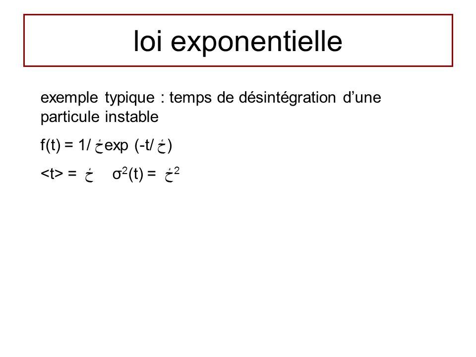 loi exponentielle exemple typique : temps de désintégration dune particule instable f(t) = 1/ ځexp (-t/ ځ) = ځ σ 2 (t) = ځ 2