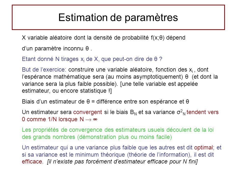 Estimation de paramètres X variable aléatoire dont la densité de probabilité f(x;θ) dépend dun paramètre inconnu θ.
