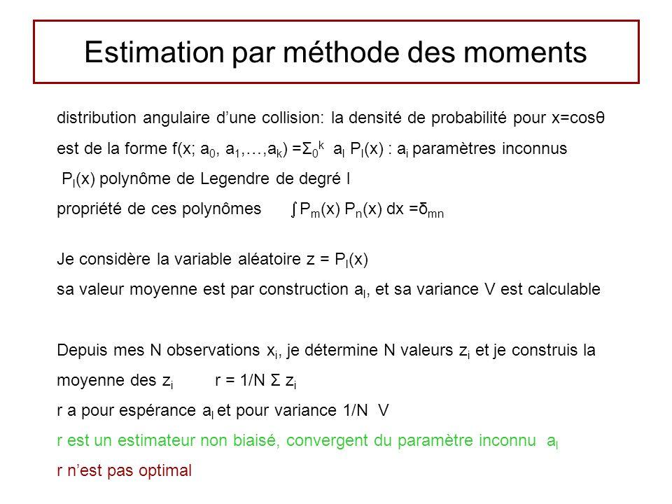 Estimation par méthode des moments distribution angulaire dune collision: la densité de probabilité pour x=cosθ est de la forme f(x; a 0, a 1,…,a k ) =Σ 0 k a l P l (x) : a i paramètres inconnus P l (x) polynôme de Legendre de degré l propriété de ces polynômes P m (x) P n (x) dx =δ mn Je considère la variable aléatoire z = P l (x) sa valeur moyenne est par construction a l, et sa variance V est calculable Depuis mes N observations x i, je détermine N valeurs z i et je construis la moyenne des z i r = 1/N Σ z i r a pour espérance a l et pour variance 1/N V r est un estimateur non biaisé, convergent du paramètre inconnu a l r nest pas optimal