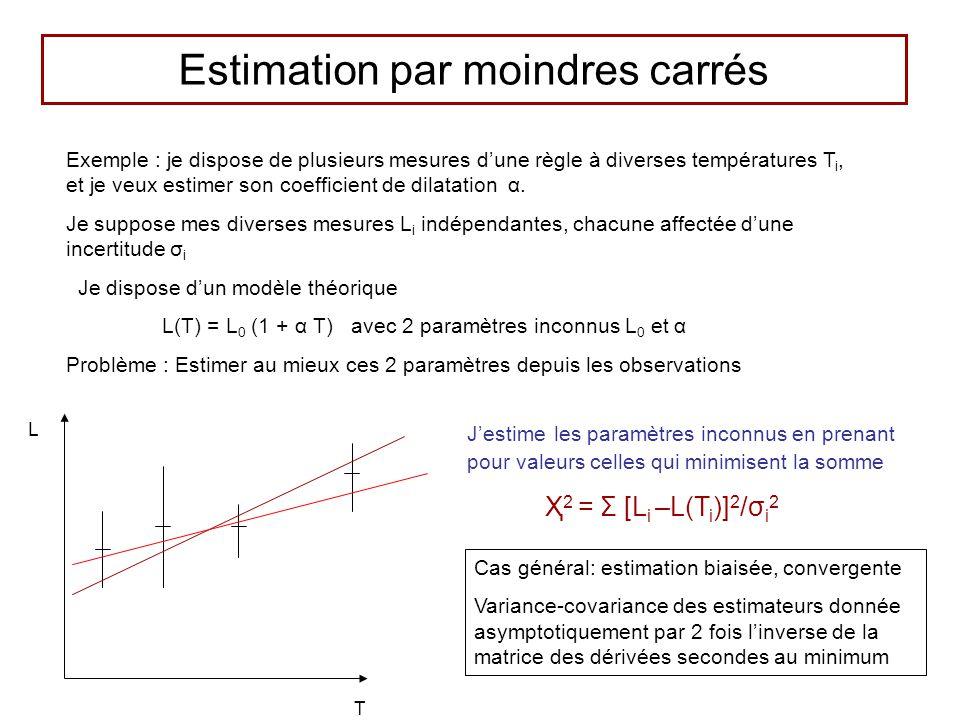 Estimation par moindres carrés Exemple : je dispose de plusieurs mesures dune règle à diverses températures T i, et je veux estimer son coefficient de dilatation α.