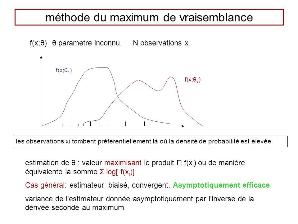 méthode du maximum de vraisemblance f(x;θ) θ parametre inconnu.