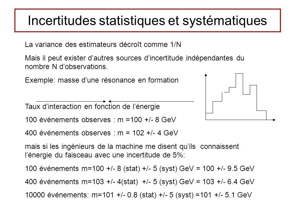 Incertitudes statistiques et systématiques La variance des estimateurs décroît comme 1/N Mais il peut exister dautres sources dincertitude indépendantes du nombre N dobservations.