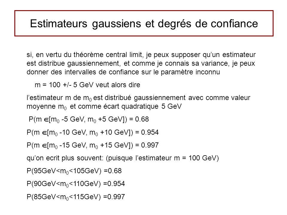 Estimateurs gaussiens et degrés de confiance si, en vertu du théorème central limit, je peux supposer quun estimateur est distribue gaussiennement, et comme je connais sa variance, je peux donner des intervalles de confiance sur le paramètre inconnu m = 100 +/- 5 GeV veut alors dire lestimateur m de m 0 est distribué gaussiennement avec comme valeur moyenne m 0 et comme écart quadratique 5 GeV P(m [m 0 -5 GeV, m 0 +5 GeV]) = 0.68 P(m [m 0 -10 GeV, m 0 +10 GeV]) = 0.954 P(m [m 0 -15 GeV, m 0 +15 GeV]) = 0.997 quon ecrit plus souvent: (puisque lestimateur m = 100 GeV) P(95GeV<m 0 <105GeV) =0.68 P(90GeV<m 0 <110GeV) =0.954 P(85GeV<m 0 <115GeV) =0.997
