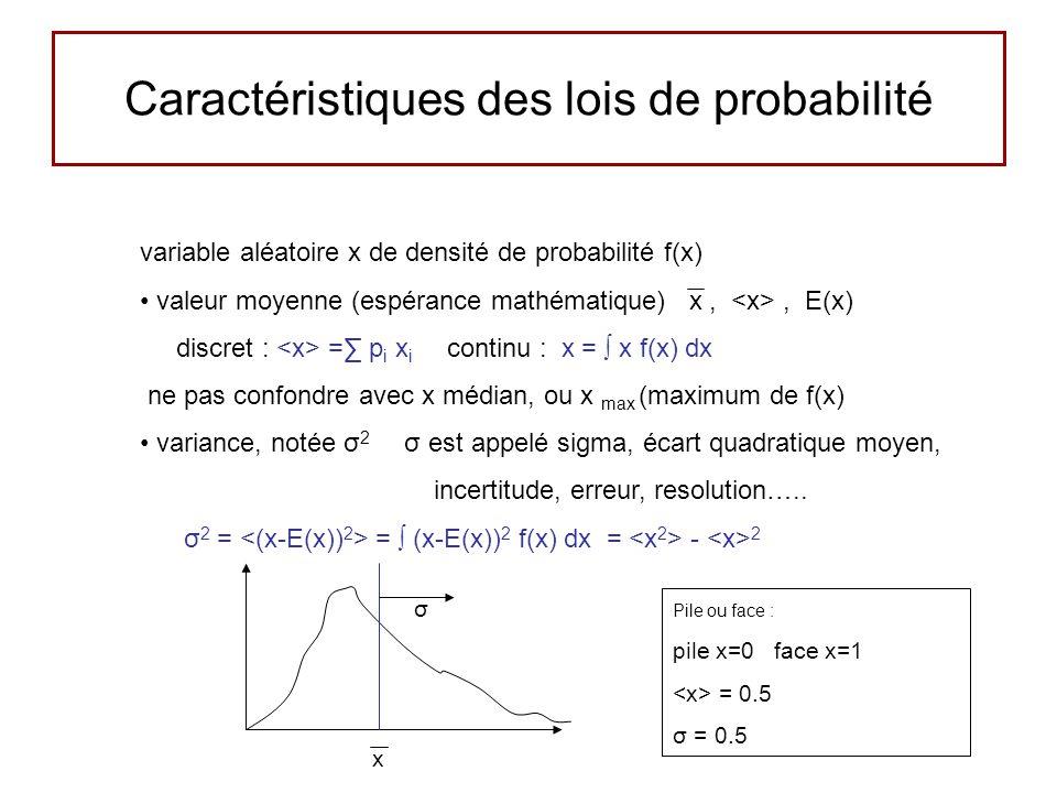 Caractéristiques des lois de probabilité variable aléatoire x de densité de probabilité f(x) valeur moyenne (espérance mathématique) x,, E(x) discret : = p i x i continu : x = x f(x) dx ne pas confondre avec x médian, ou x max (maximum de f(x) variance, notée σ 2 σ est appelé sigma, écart quadratique moyen, incertitude, erreur, resolution…..