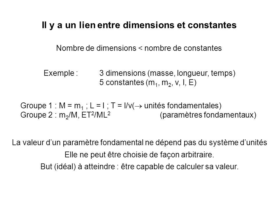 La valeur dun paramètre fondamental ne dépend pas du système dunités Elle ne peut être choisie de façon arbitraire. But (idéal) à atteindre : être cap