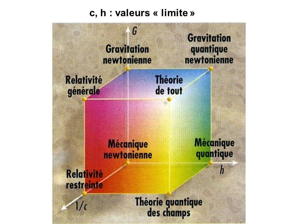 c, h : valeurs « limite »