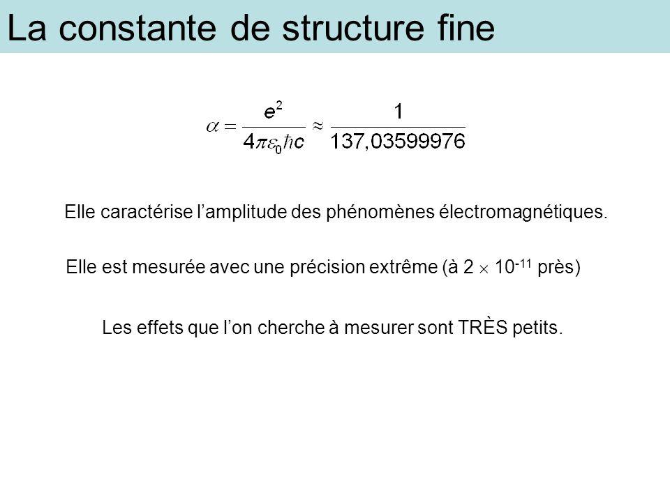 La constante de structure fine Elle caractérise lamplitude des phénomènes électromagnétiques. Elle est mesurée avec une précision extrême (à 2 10 -11