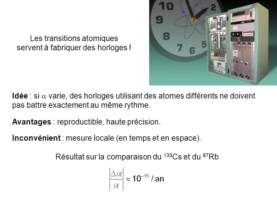 Les transitions atomiques servent à fabriquer des horloges ! Idée : si varie, des horloges utilisant des atomes différents ne doivent pas battre exact