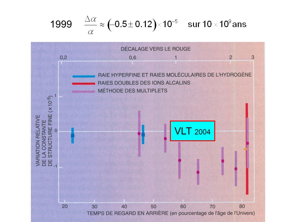 1999 VLT 2004