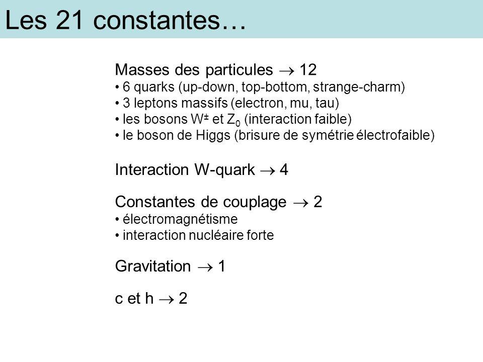 … mais lon pourrait aussi compter Masses des neutrinos : + 3 Une masse par famille de lepton Interaction neutrinos-Higgs : + 4 Constante cosmologique : +1 Matière noire : + n Si elle est constituée de nouvelles particules