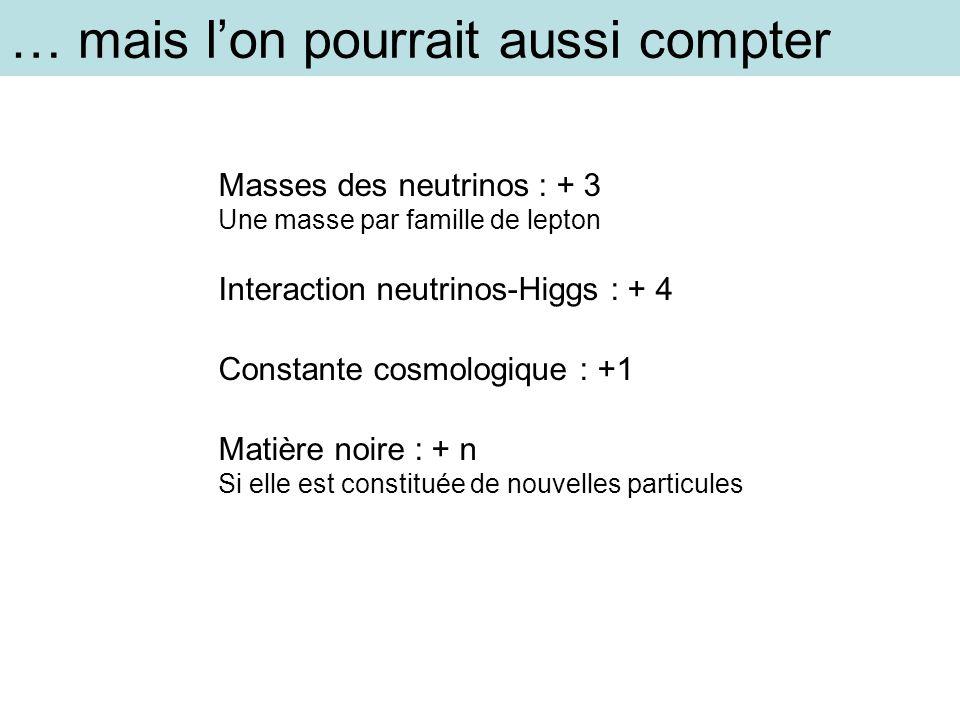 Le statut des constantes Classe A : caractérise un système physique donné par ex.