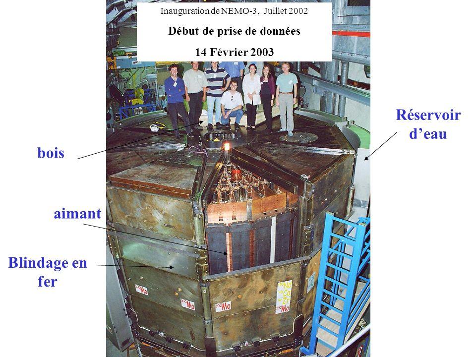 Analyse likelihood de la du 100 Mo Ec 1 +Ec 2 (keV) Data Monte-Carlo Radon Monte-Carlo 100 Mo 6914 g 216.4 days 4.10 kg.y PRELIMINAIRE Données Monte-Carlo Monte-Carlo Radon T 1/2 = 3.5 10 23 100 Mo 6914 g 216.4 jours 4.10 kg.ans Ec 1 +Ec 2 (keV) Limite précedente V-A: T 1/2 ( ) > 5.5 10 22 années (Elegant V, Ejiri et al., 2001) V-A: T 1/2 ( ) > 3.5 10 23 années (90% C.L.) V+A: T 1/2 > 2.0 10 23 années (90% C.L.) -Log(Likelihood) x N N tot