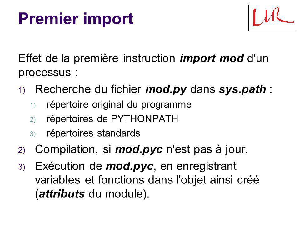 Effet de l instruction import module1 module1.py prompt = % def printer(x) print prompt, x prompt = % def printer(x) print prompt, x import module1 module1.printer( Hello ! ) % Hello .