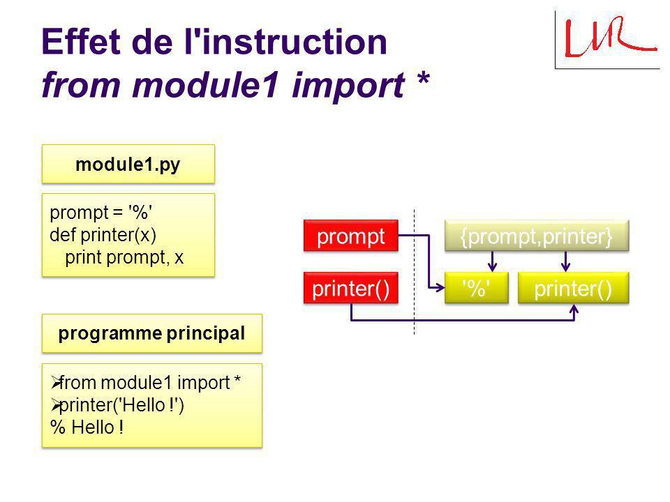 Import et from sont des instructions d affectation Ils peuvent être insérés n importe où dans le code.