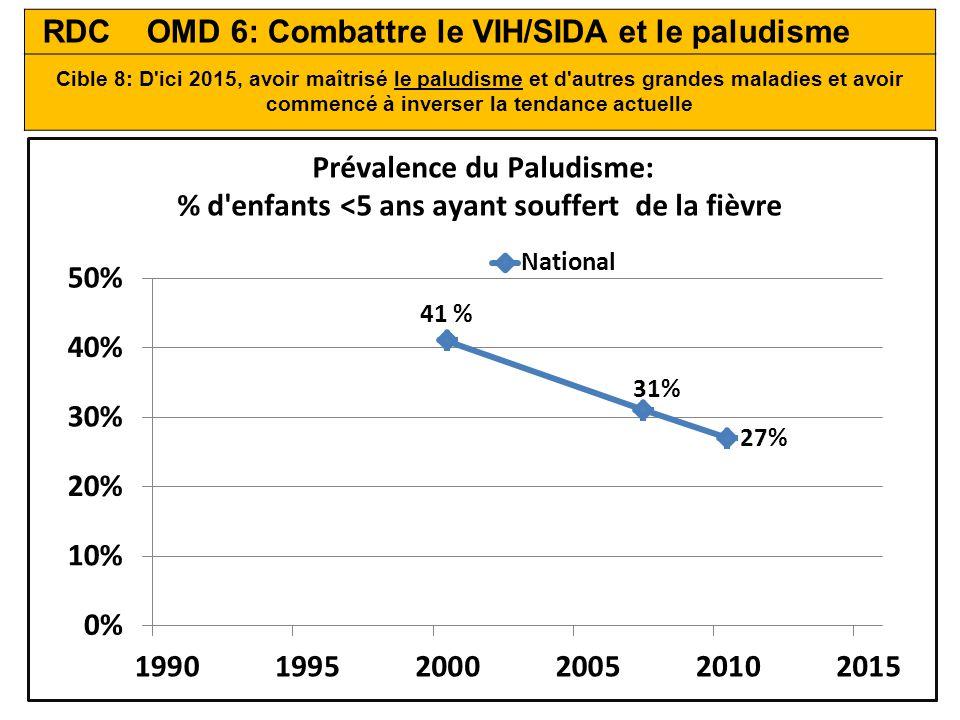 RDC OMD 7: Assurer un environnement durable Cible 10: Réduire de moitié, d ici à 2015, la proportion de la population sans accès durable à un approvisionnement en eau potable et à des services d assainissement de base
