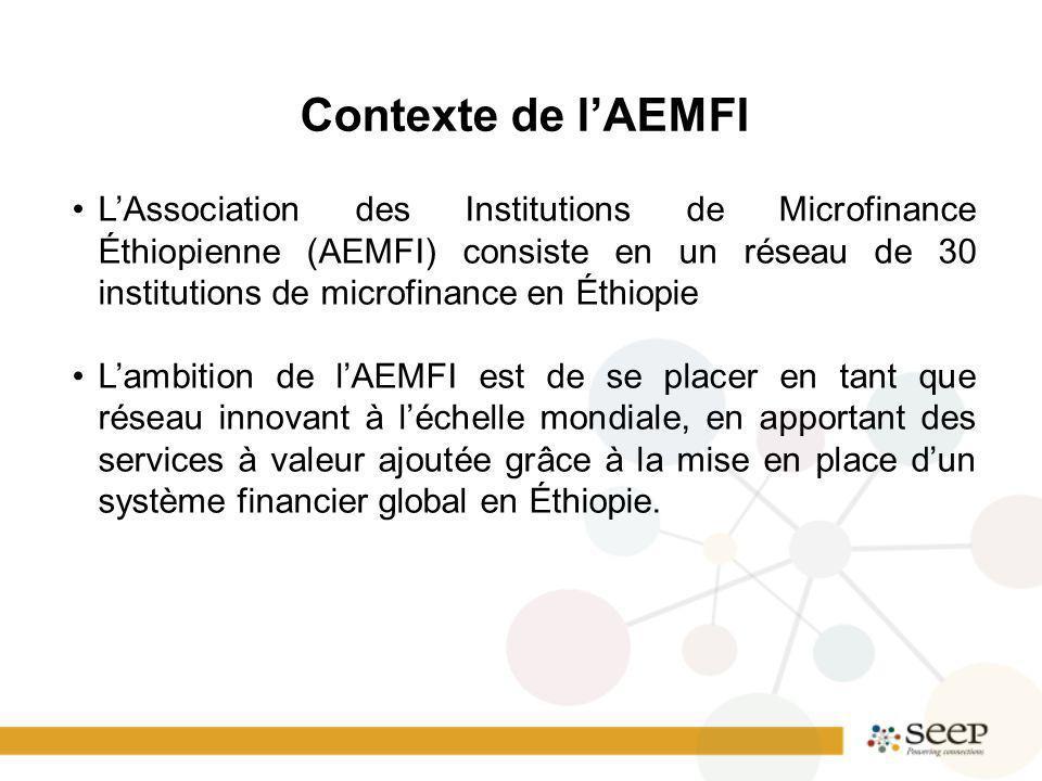 Contexte de lAEMFI LAssociation des Institutions de Microfinance Éthiopienne (AEMFI) consiste en un réseau de 30 institutions de microfinance en Éthiopie Lambition de lAEMFI est de se placer en tant que réseau innovant à léchelle mondiale, en apportant des services à valeur ajoutée grâce à la mise en place dun système financier global en Éthiopie.
