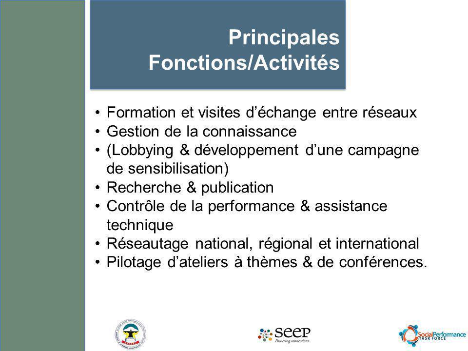 Formation et visites déchange entre réseaux Gestion de la connaissance (Lobbying & développement dune campagne de sensibilisation) Recherche & publica