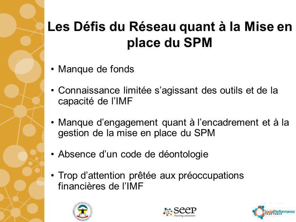 Les Défis du Réseau quant à la Mise en place du SPM Manque de fonds Connaissance limitée sagissant des outils et de la capacité de lIMF Manque dengage