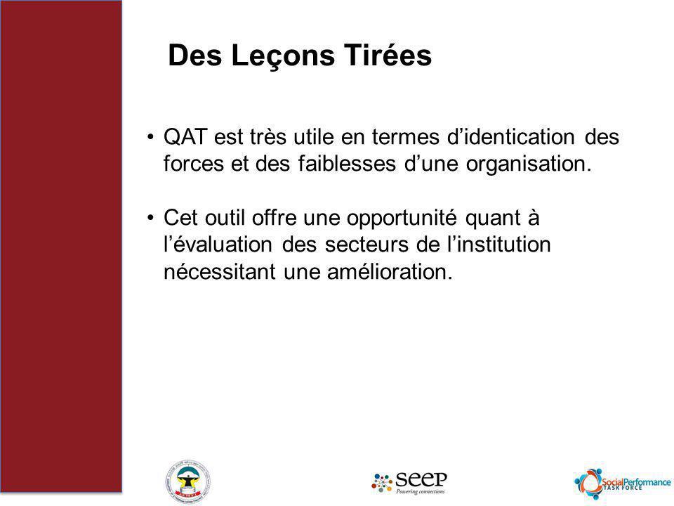 Des Leçons Tirées QAT est très utile en termes didentication des forces et des faiblesses dune organisation. Cet outil offre une opportunité quant à l