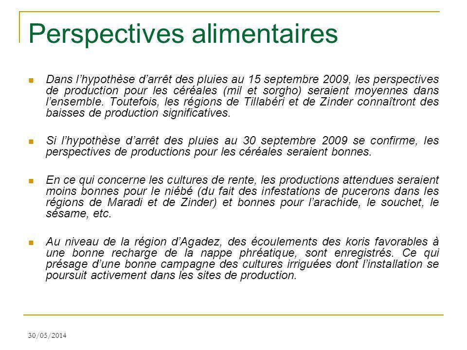 30/05/2014 Perspectives alimentaires Dans lhypothèse darrêt des pluies au 15 septembre 2009, les perspectives de production pour les céréales (mil et sorgho) seraient moyennes dans lensemble.