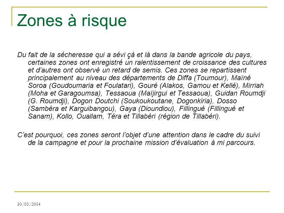 30/05/2014 Zones à risque Du fait de la sécheresse qui a sévi çà et là dans la bande agricole du pays, certaines zones ont enregistré un ralentissemen