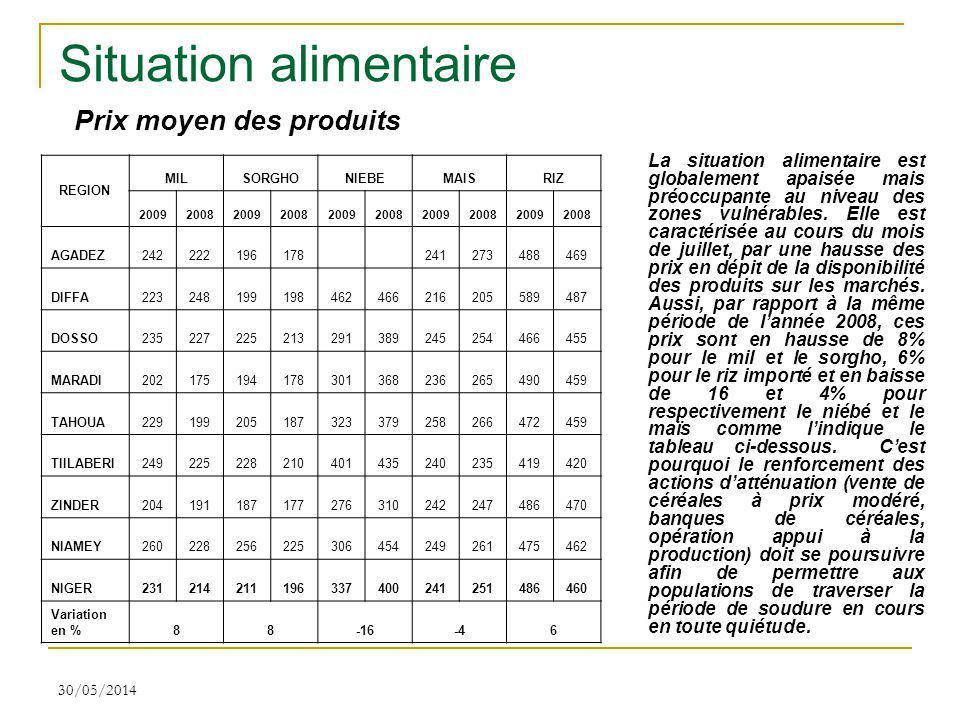 30/05/2014 Situation alimentaire Prix moyen des produits La situation alimentaire est globalement apaisée mais préoccupante au niveau des zones vulnérables.