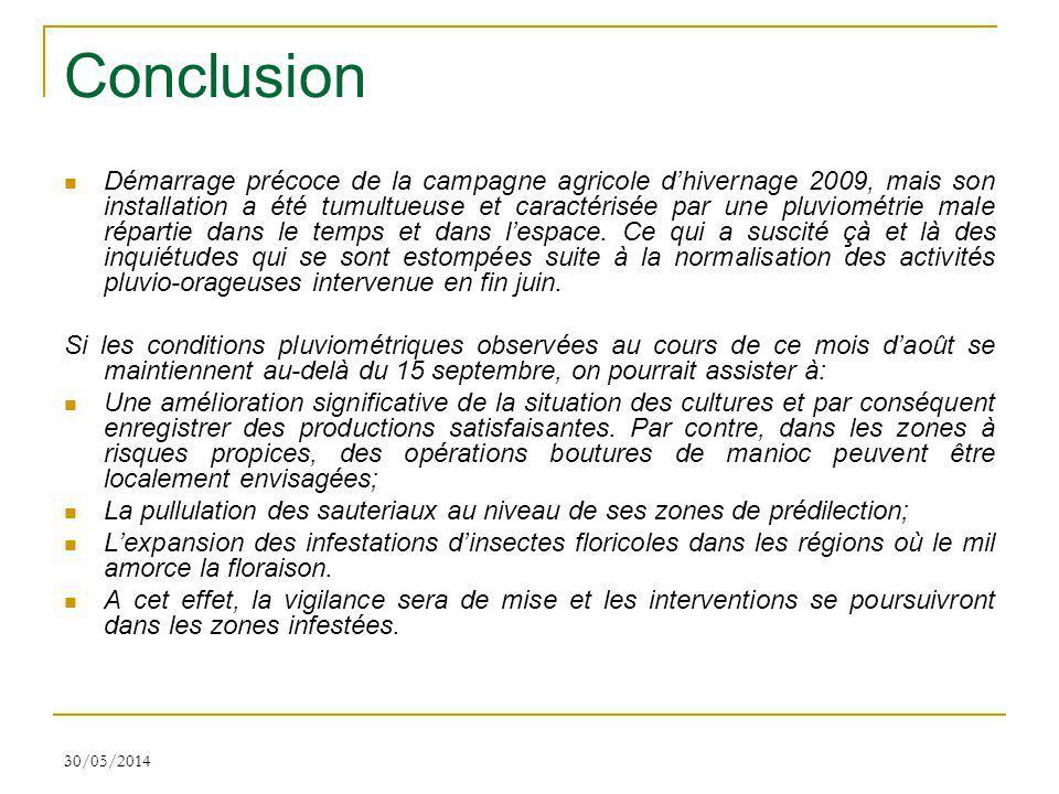 30/05/2014 Conclusion Démarrage précoce de la campagne agricole dhivernage 2009, mais son installation a été tumultueuse et caractérisée par une pluvi