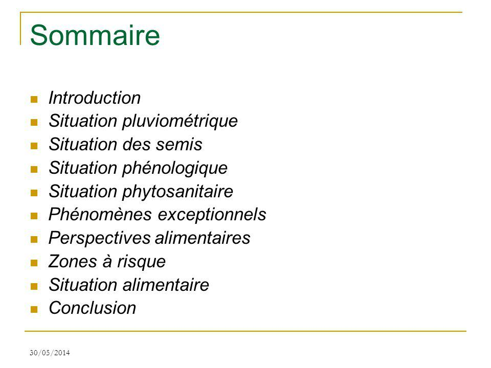 Sommaire Introduction Situation pluviométrique Situation des semis Situation phénologique Situation phytosanitaire Phénomènes exceptionnels Perspectiv