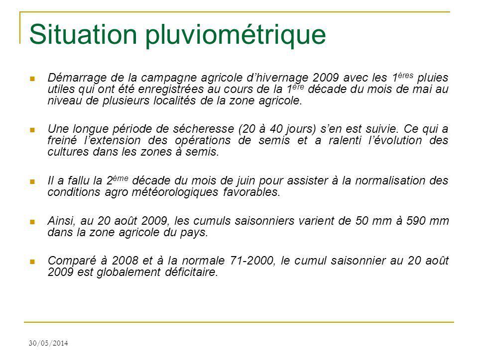 30/05/2014 Situation pluviométrique Démarrage de la campagne agricole dhivernage 2009 avec les 1 ères pluies utiles qui ont été enregistrées au cours de la 1 ère décade du mois de mai au niveau de plusieurs localités de la zone agricole.