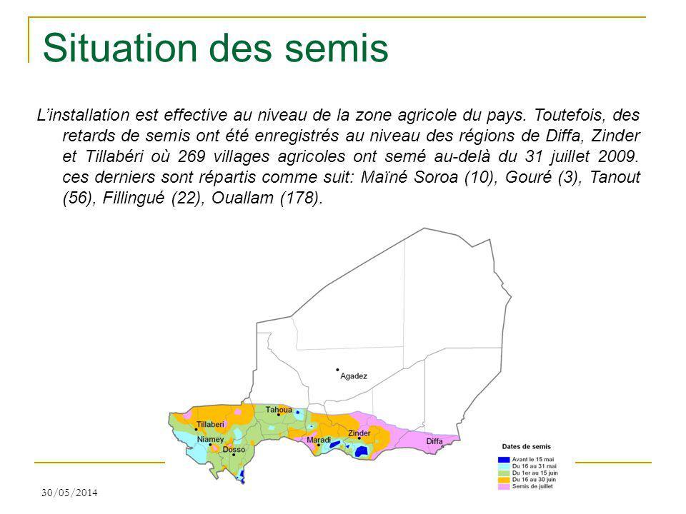 Situation des semis Linstallation est effective au niveau de la zone agricole du pays. Toutefois, des retards de semis ont été enregistrés au niveau d
