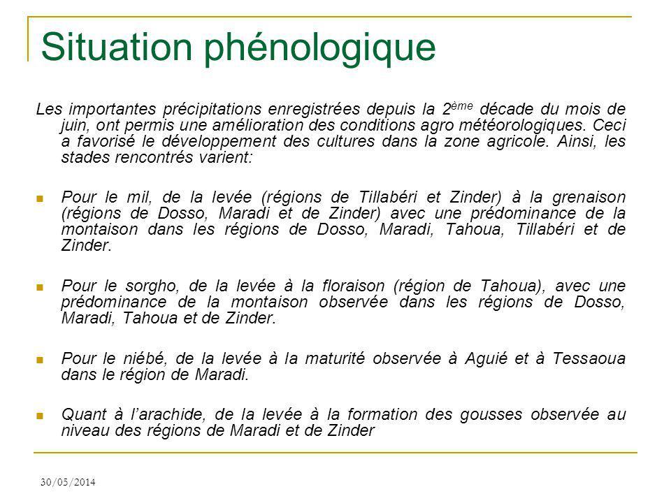 30/05/2014 Situation phénologique Les importantes précipitations enregistrées depuis la 2 ème décade du mois de juin, ont permis une amélioration des
